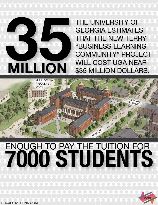 The cost of the new Business complex at Baxter and Lumpkin is approximately enough to provide tuition to 7000 students.